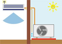 エアコンの排水について
